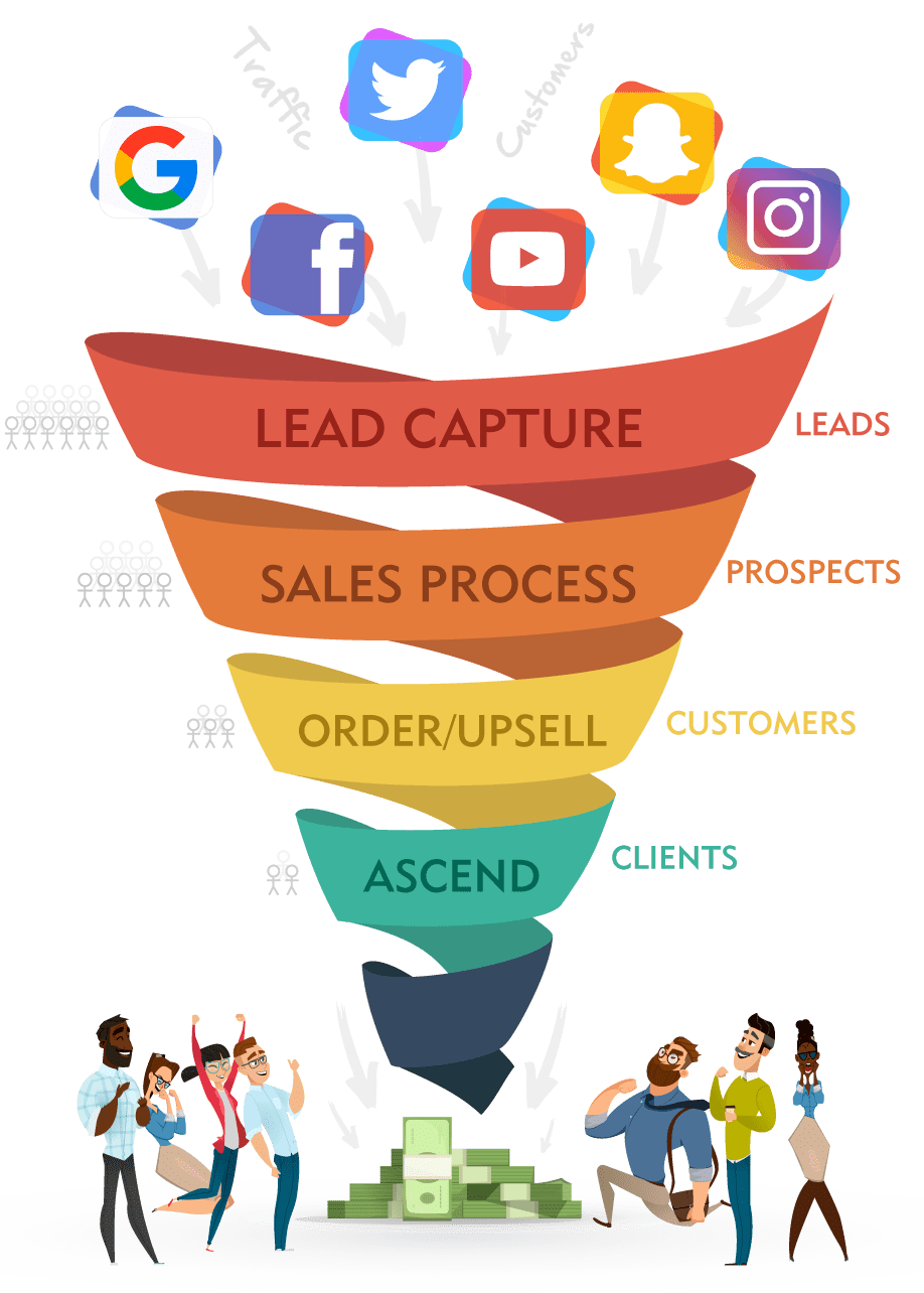 Clickfunnels How Many Funnel Steps