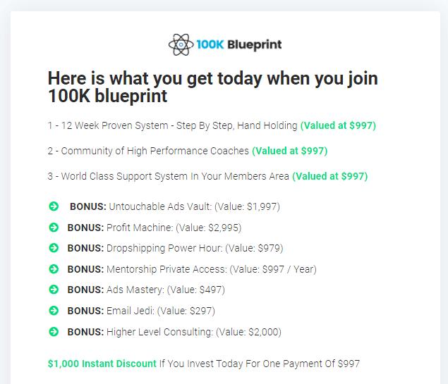 100K Blueprint 4.0 Review